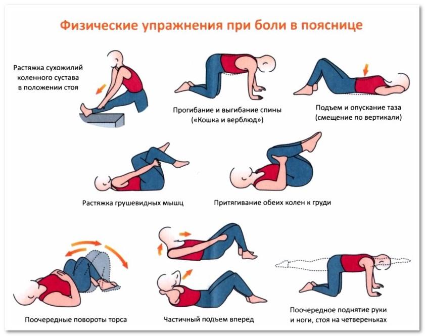 гимнастика при спондилоартрозе
