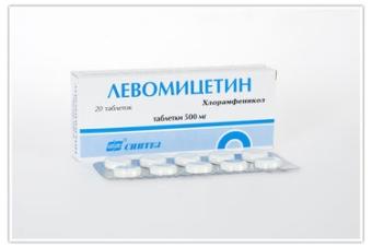 Левомицетин против прыщей