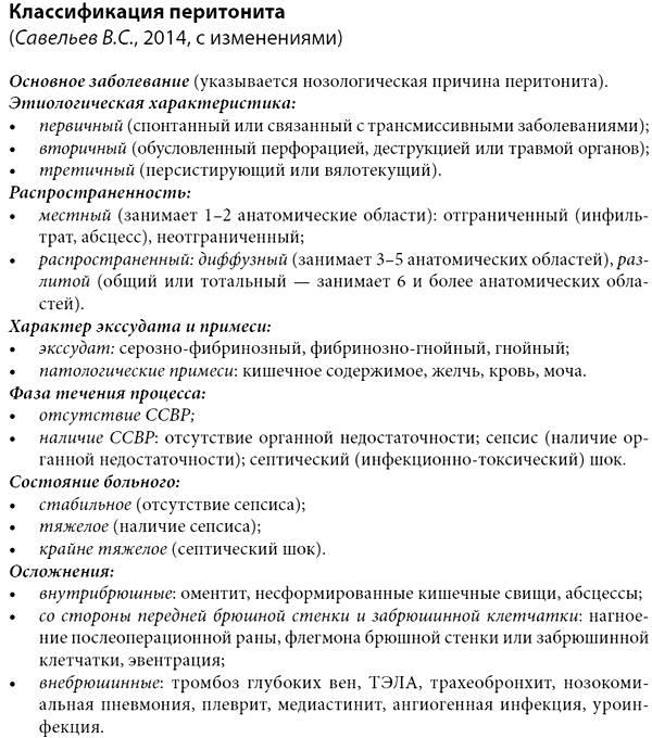 Классификация перитонита по Савельеву