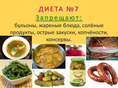 Стол 7 почечный – меню и вредные продукты