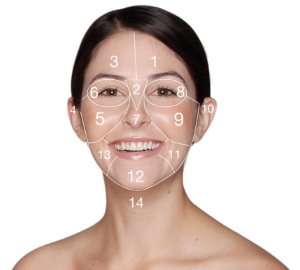 Карта прыщей на лице: что они означают и почему появляются